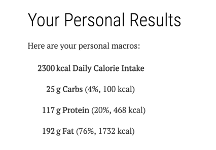 Ketosis-for-beginners-macro-results-daily-calorie-intake